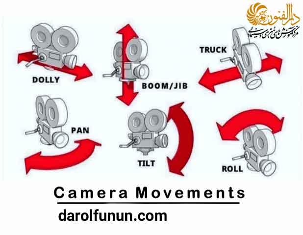 انواع حرکت دوربین